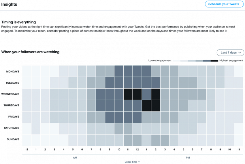 TWITTER LAUNCHES A NEW TOOL TO HELP YOU FIND THE BEST TIME TO POST YOUR CONTENT